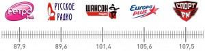 Price radio Khabarovsk